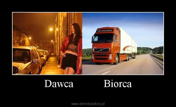 Dawca           Biorca –
