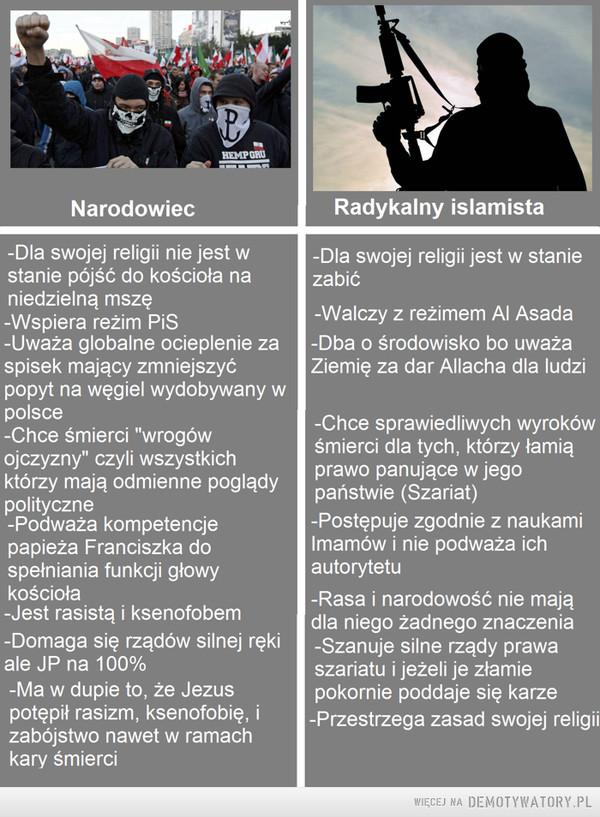 Porównanie –