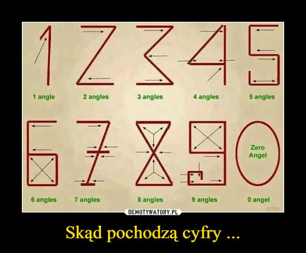 Skąd pochodzą cyfry ... –