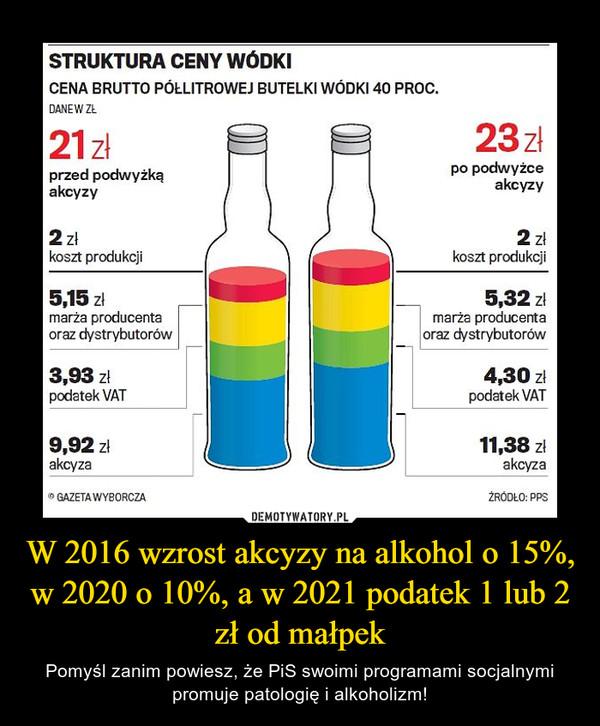 W 2016 wzrost akcyzy na alkohol o 15%, w 2020 o 10%, a w 2021 podatek 1 lub 2 zł od małpek – Pomyśl zanim powiesz, że PiS swoimi programami socjalnymi promuje patologię i alkoholizm!