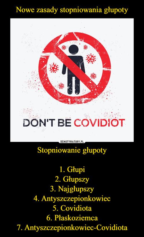 Nowe zasady stopniowania głupoty Stopniowanie głupoty  1. Głupi 2. Głupszy 3. Najgłupszy 4. Antyszczepionkowiec 5. Covidiota 6. Płaskoziemca 7. Antyszczepionkowiec-Covidiota