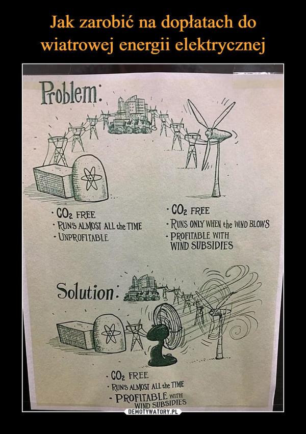 Jak zarobić na dopłatach do wiatrowej energii elektrycznej
